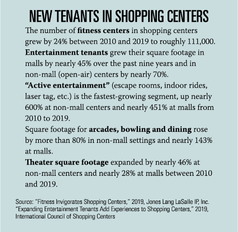New Tenants in Shopping Centers