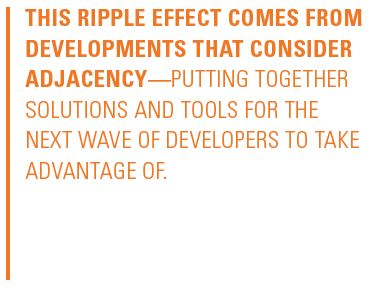 ​development pull quote