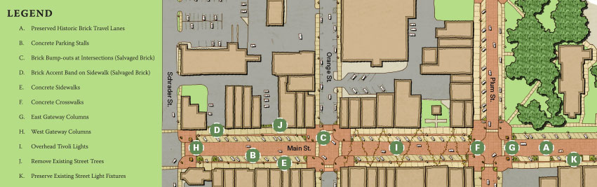 Conceptual streetscape master plan for the Havana Downtown TIF District